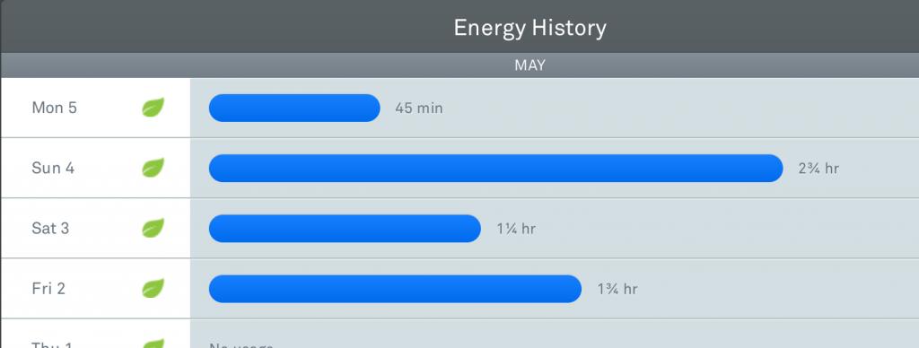 Nest 能源使用記錄